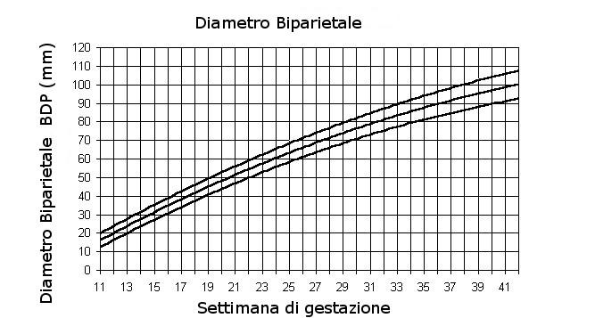 http://www.periodofertile.it/wp-content/uploads/2011/04/tabella-bdp.jpg