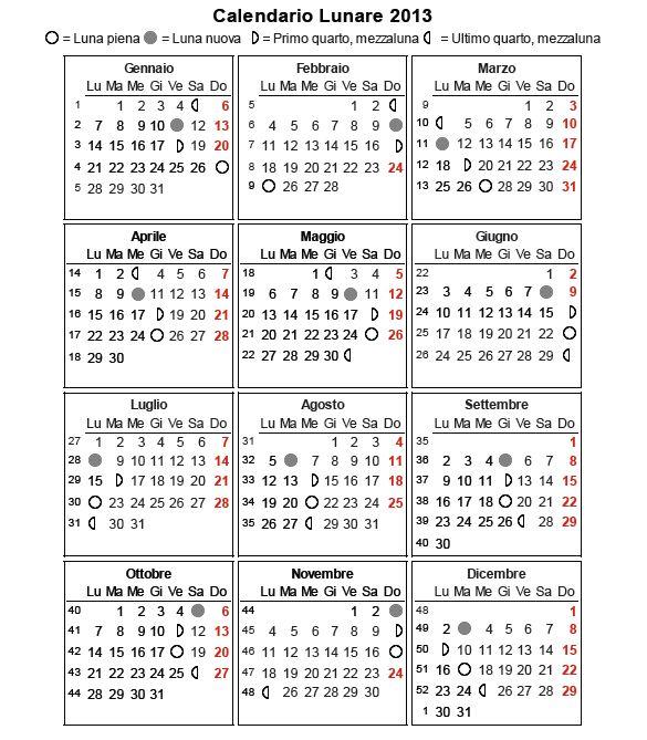 calendario lunae 2013