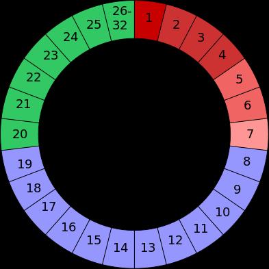 Calendario Ovulazione Giorni Fertili.Il Metodo Di Ogino Knaus Periodofertile It