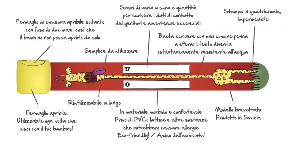 Copia di this_is_infoband_cons_it